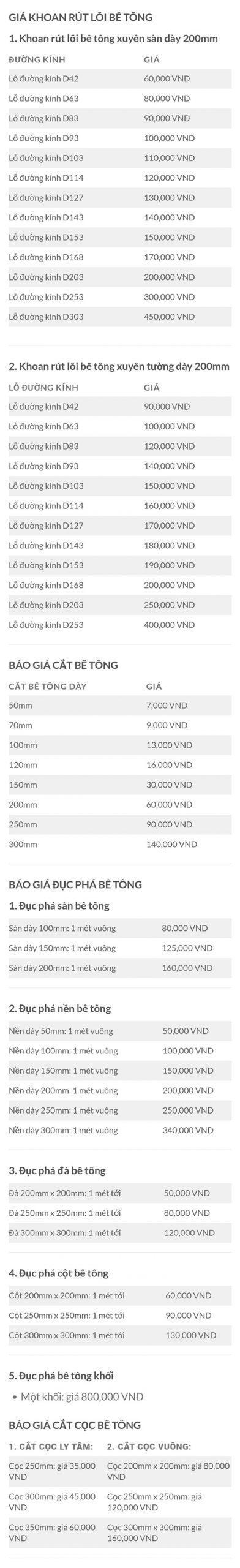 Bảng giá khoan cắt bê tông TPHCM